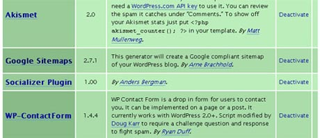xml sitemap optimization with wordpress